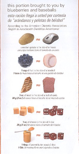 Here's a rough hint about your portion sizes while on the Cinch Diet Plan